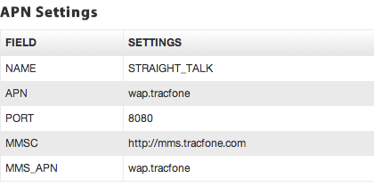 Setting up Straight Talk Wireless wap tracfone APN on Your iPhone