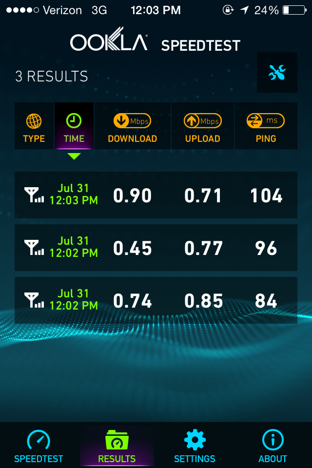 Slow Data Speeds with the $7 a Month iPhone – smartphonematters