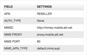 Looking up Your Straight Talk Wireless APN Settings – smartphonematters