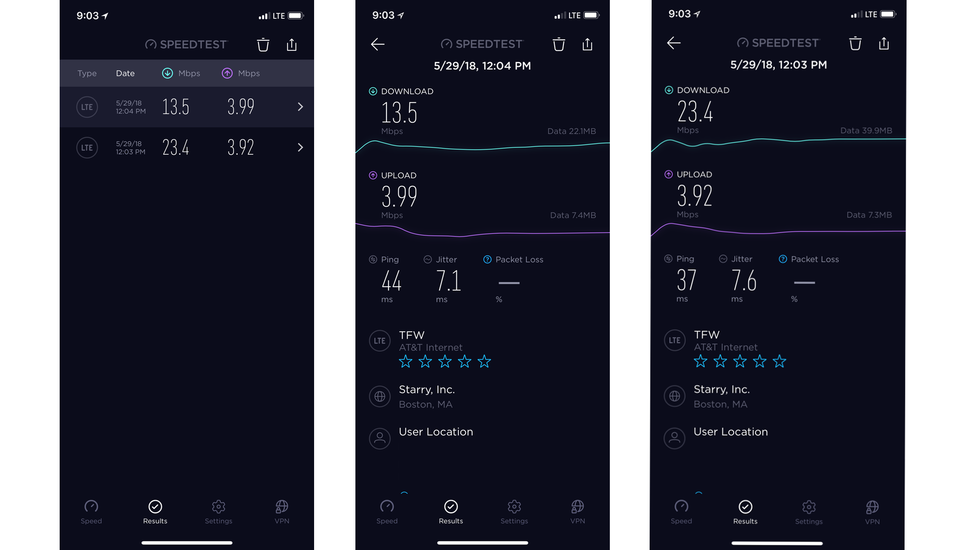 Speed Test Results: SIMPLE Mobile, Total Wireless